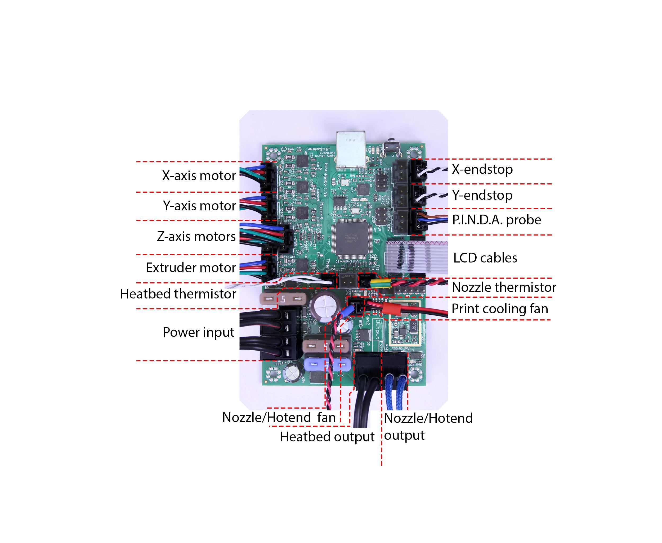 MK2/MK2S Electronics Wiring