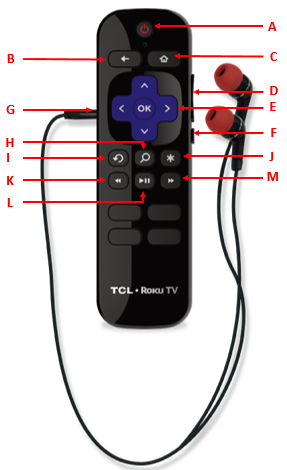 Tclusa Knowing Your Enhanced Remote