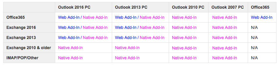 Outlook Add-in Teem Compatibility Matrix
