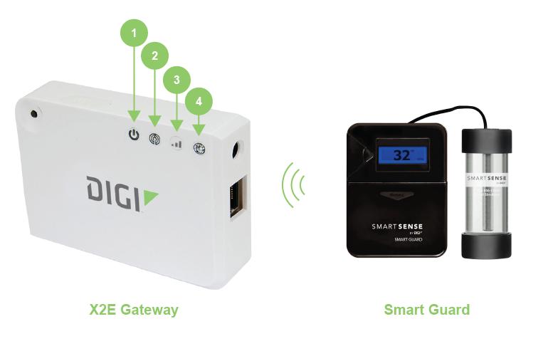 Support Smartsense By Digi Digi Smarttemps X2e