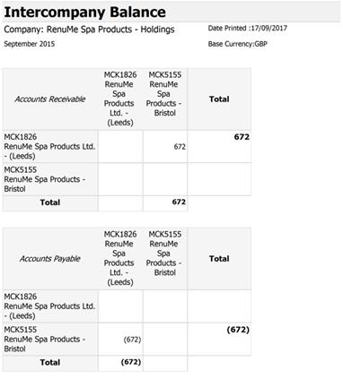 AccountsIQ — How do I Create Inter-Company Transactions?