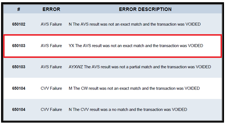 How do I find the transaction approval code in the Virtual Terminal
