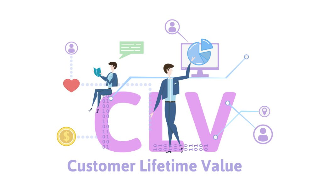 1569423129249 customer%20lifetime%20value
