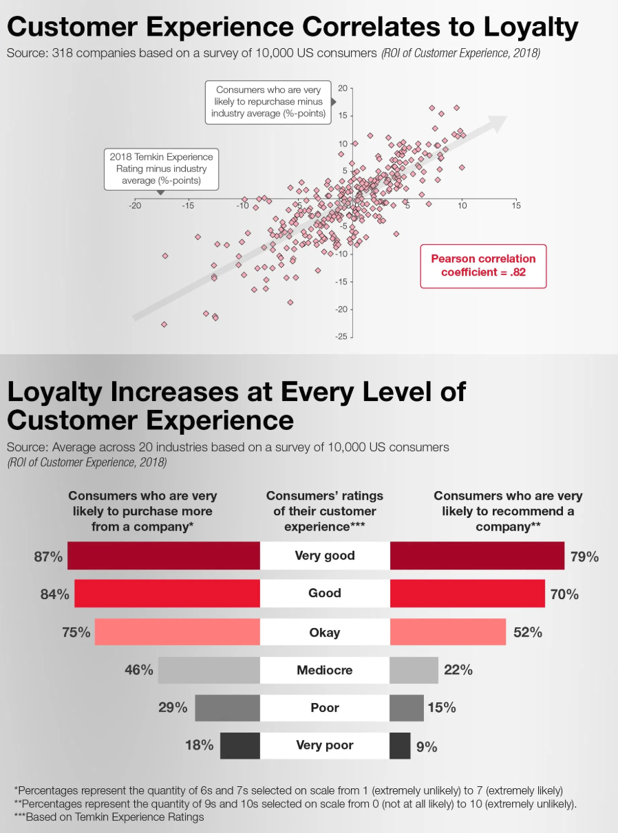 1570733976355 customer%20experience%20infographic