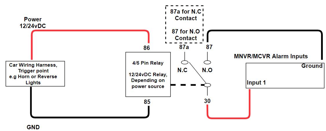Mobile Recorder S Trigger Alarm Inputs Via External Relay Cornick
