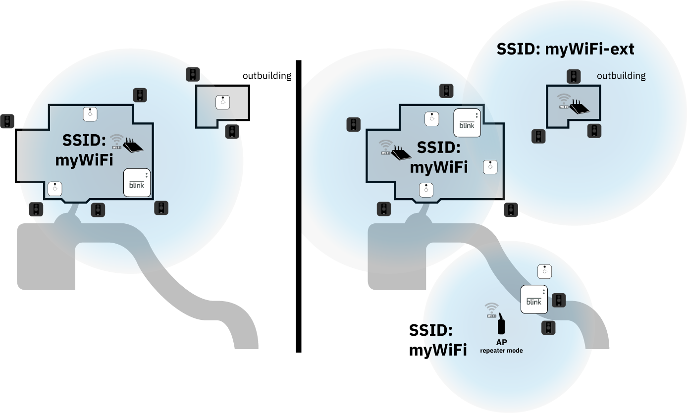 WiFi and system diagram
