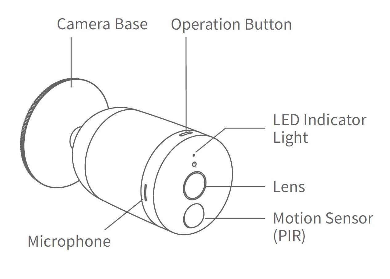 1611345911268-outdoor camera wireframe-1.jpg