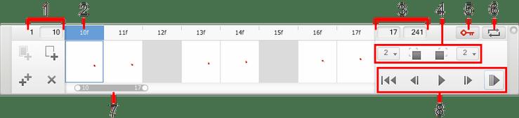 A labeled image of the Sketchbook Pro FlipBook timeline