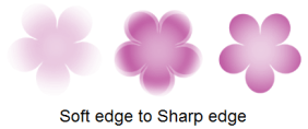 An example of the Edge option in Sketchbook's Nib section when setting the brush edge