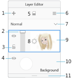 Layers in the Sketchbook Layer Editor labelled