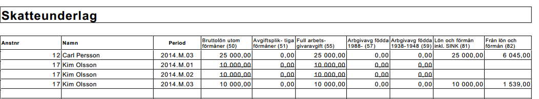 arbetsgivaravgift_idrottsut_vare.PNG