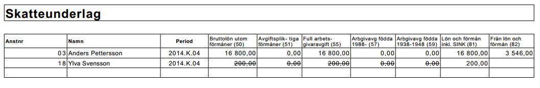 Ej_arbetsgivaravgift.PNG