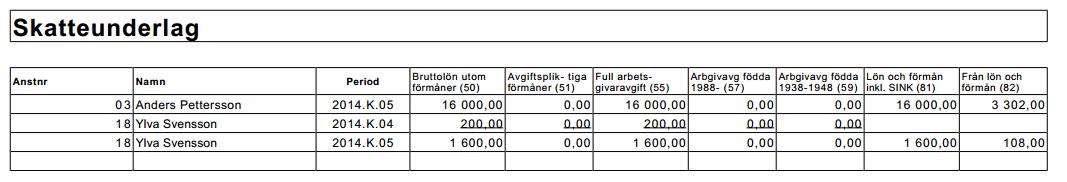 Arbetsgivaravgift.PNG